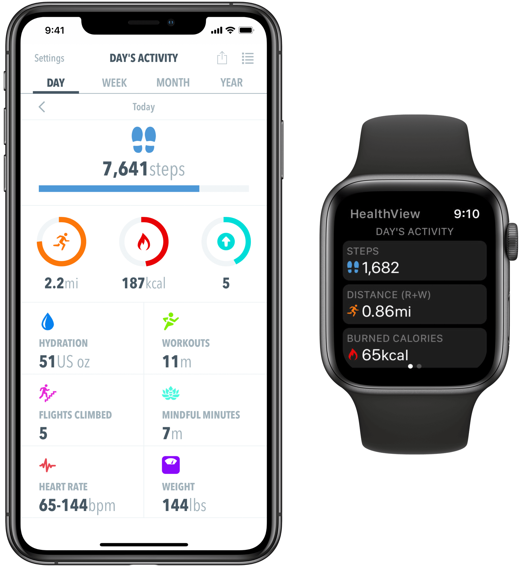 HealthView - Apple Health dashboard